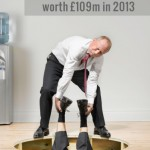 UK Water Cooler Market